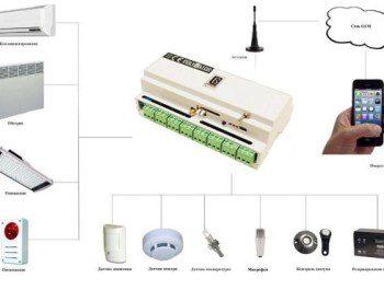 GSM розетка как элемент системы умный дом: как выбрать, установить и настроить